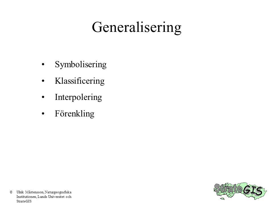 Generalisering Symbolisering Klassificering Interpolering Förenkling
