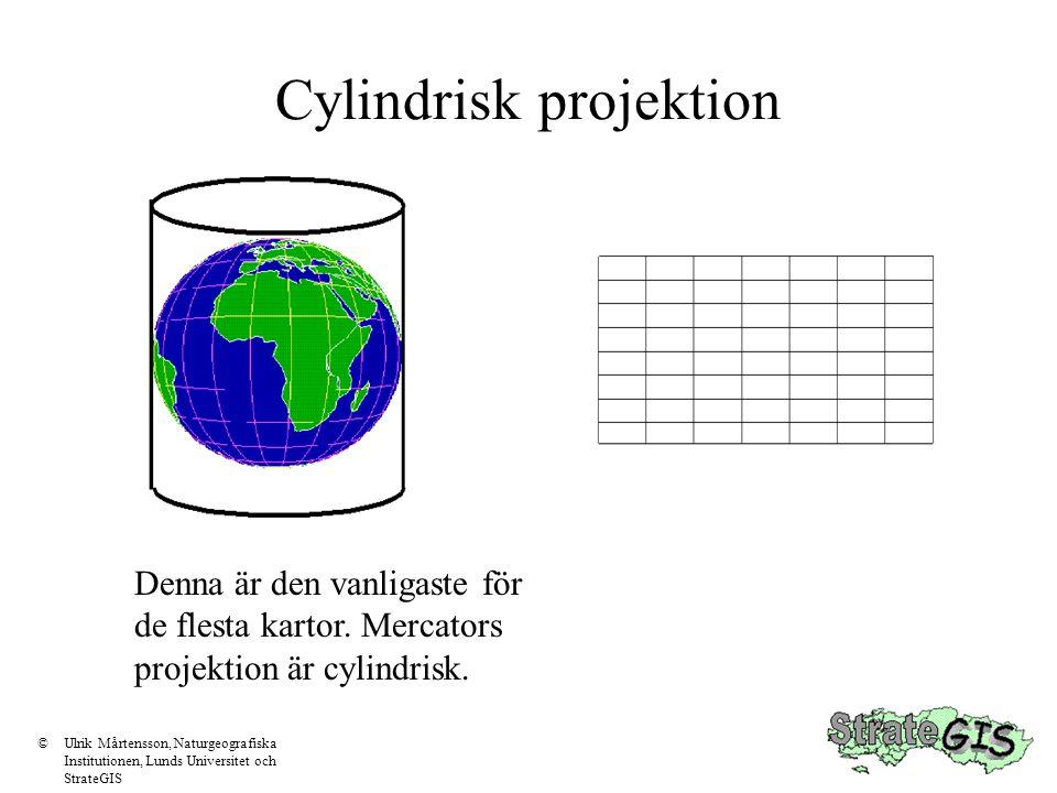 Cylindrisk projektion