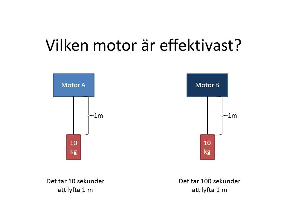 Vilken motor är effektivast
