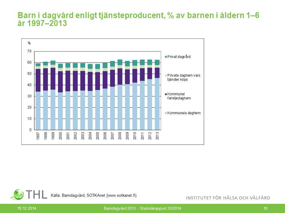 Barndagvård 2013 - Statistikrapport 33/2014