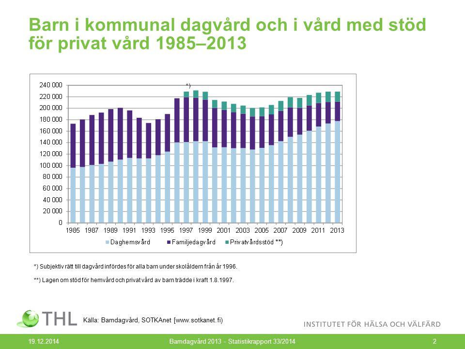 Barn i kommunal dagvård och i vård med stöd för privat vård 1985–2013