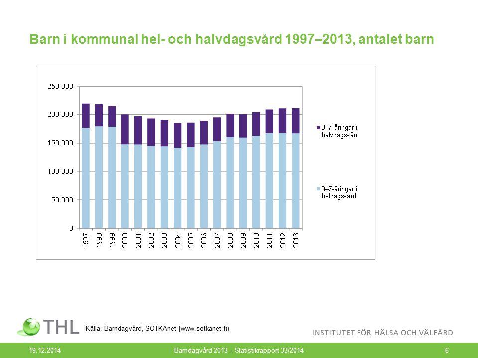 Barn i kommunal hel- och halvdagsvård 1997–2013, antalet barn