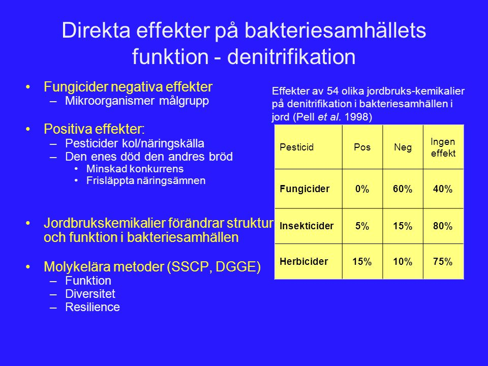 Direkta effekter på bakteriesamhällets funktion - denitrifikation