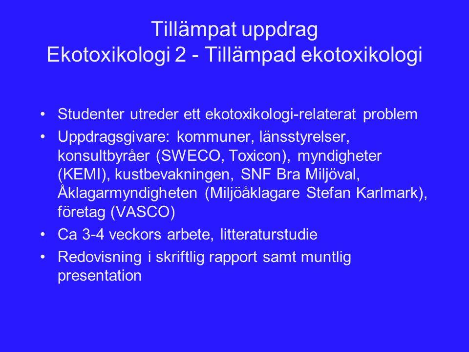 Tillämpat uppdrag Ekotoxikologi 2 - Tillämpad ekotoxikologi