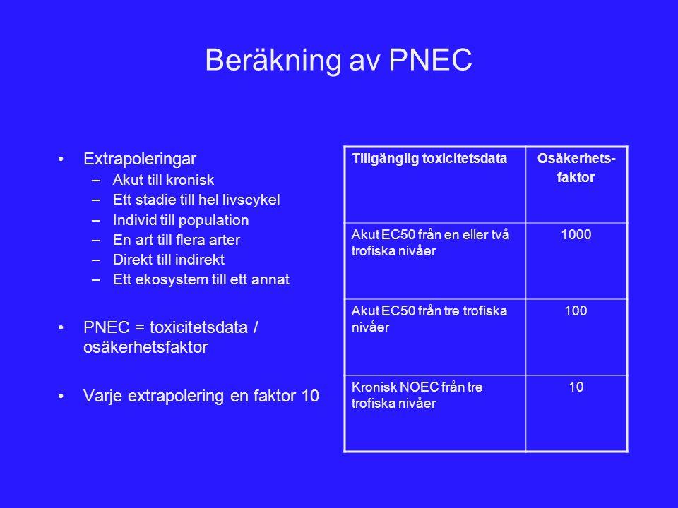 Beräkning av PNEC Extrapoleringar
