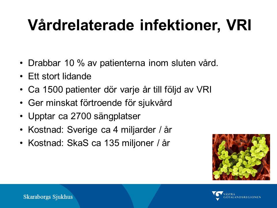 Vårdrelaterade infektioner, VRI