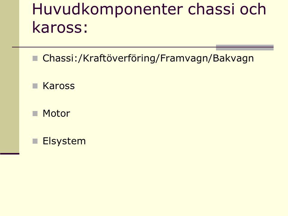 Huvudkomponenter chassi och kaross: