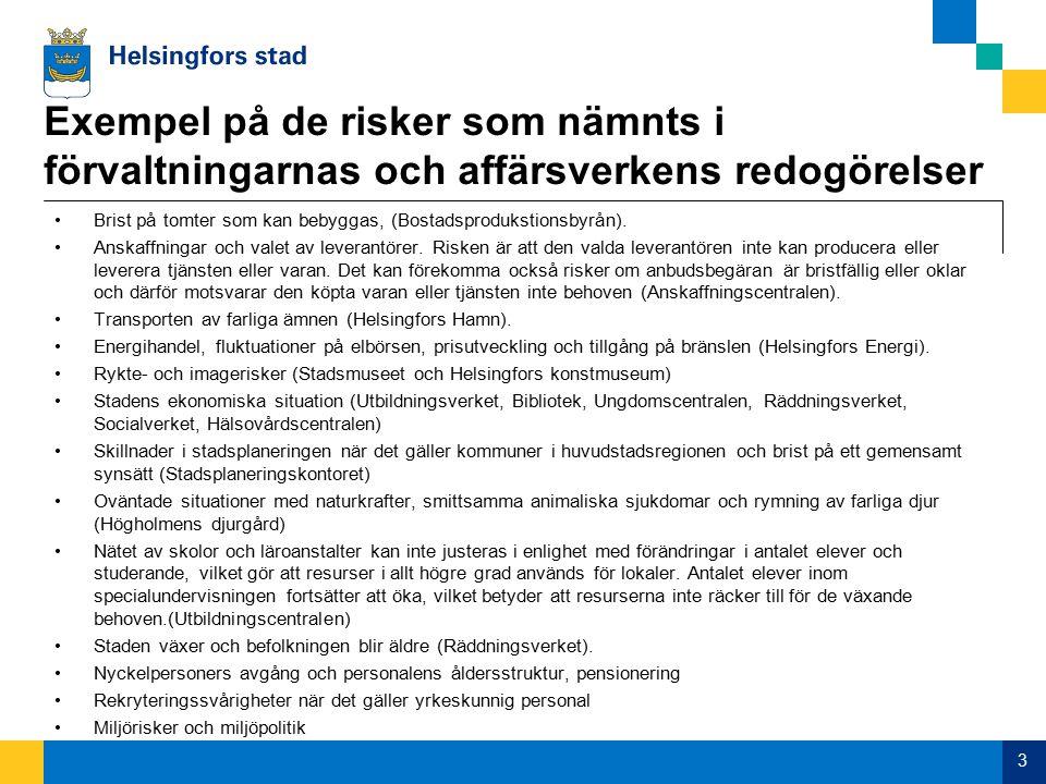 Exempel på de risker som nämnts i förvaltningarnas och affärsverkens redogörelser