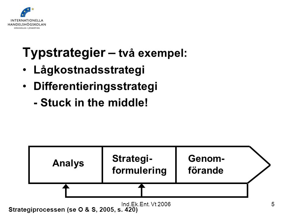 Typstrategier – två exempel: