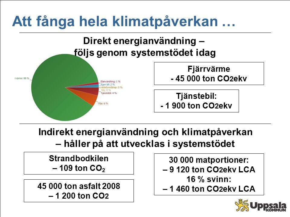 Att fånga hela klimatpåverkan …