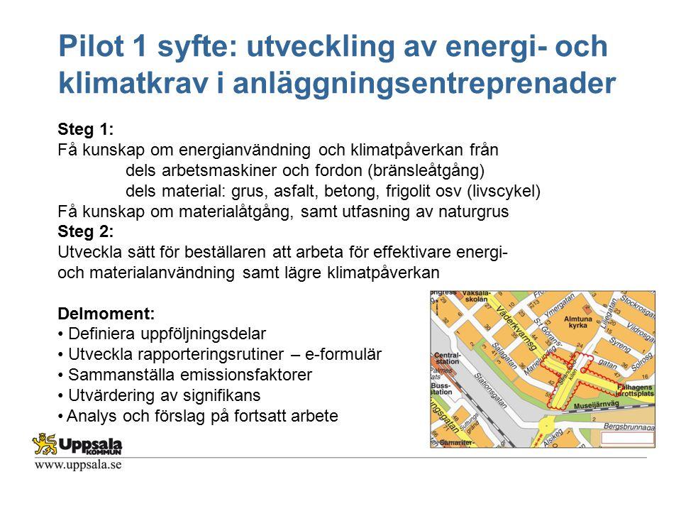 Pilot 1 syfte: utveckling av energi- och klimatkrav i anläggningsentreprenader