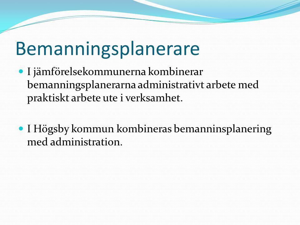 Bemanningsplanerare I jämförelsekommunerna kombinerar bemanningsplanerarna administrativt arbete med praktiskt arbete ute i verksamhet.