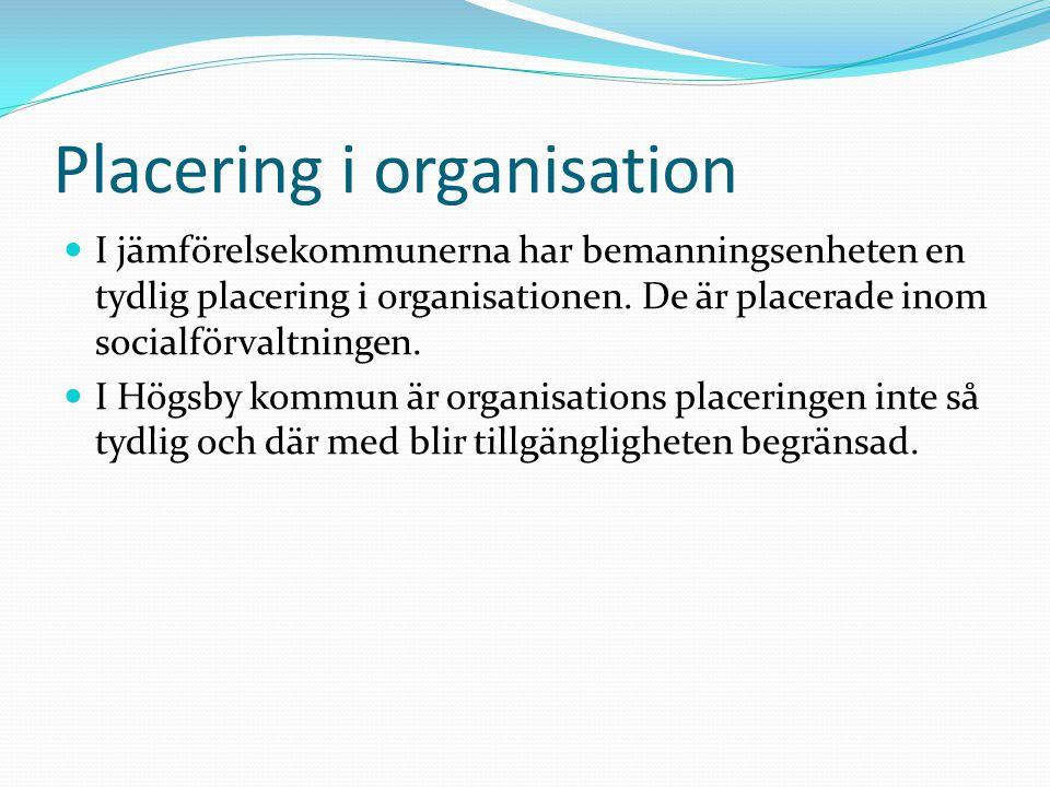 Placering i organisation