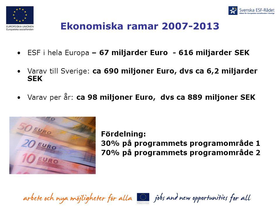 Version 20070323 Ekonomiska ramar 2007-2013. ESF i hela Europa – 67 miljarder Euro - 616 miljarder SEK.