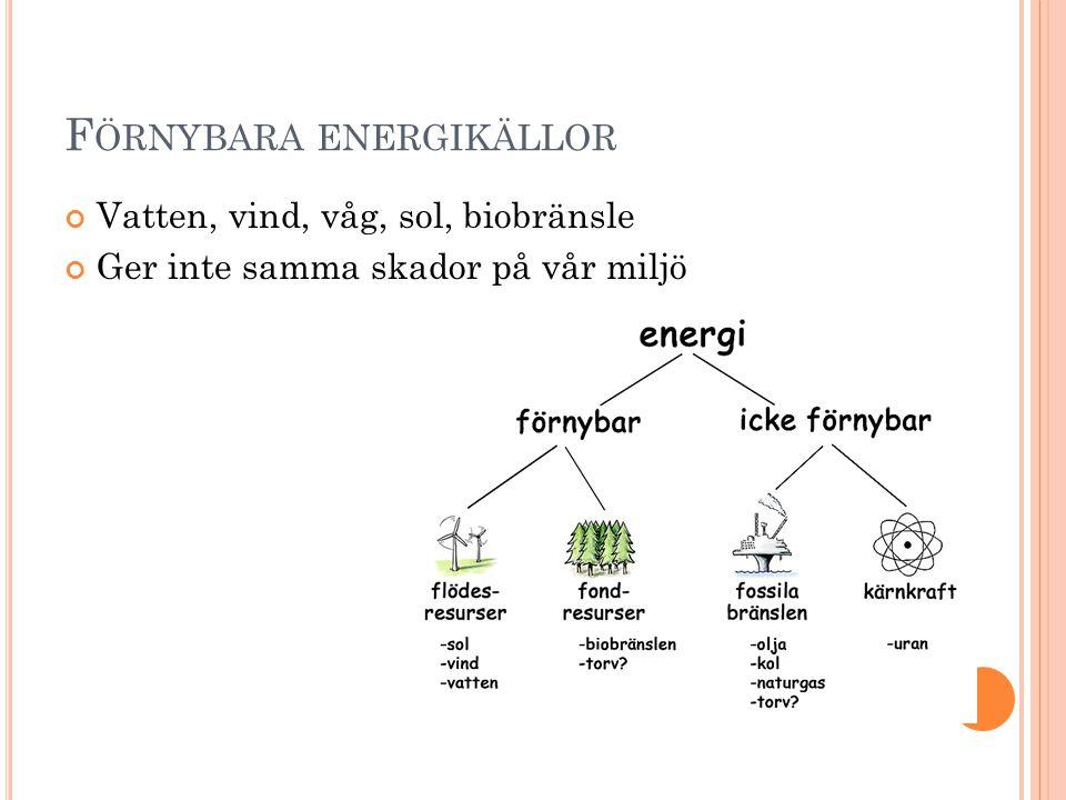 Förnybara energikällor