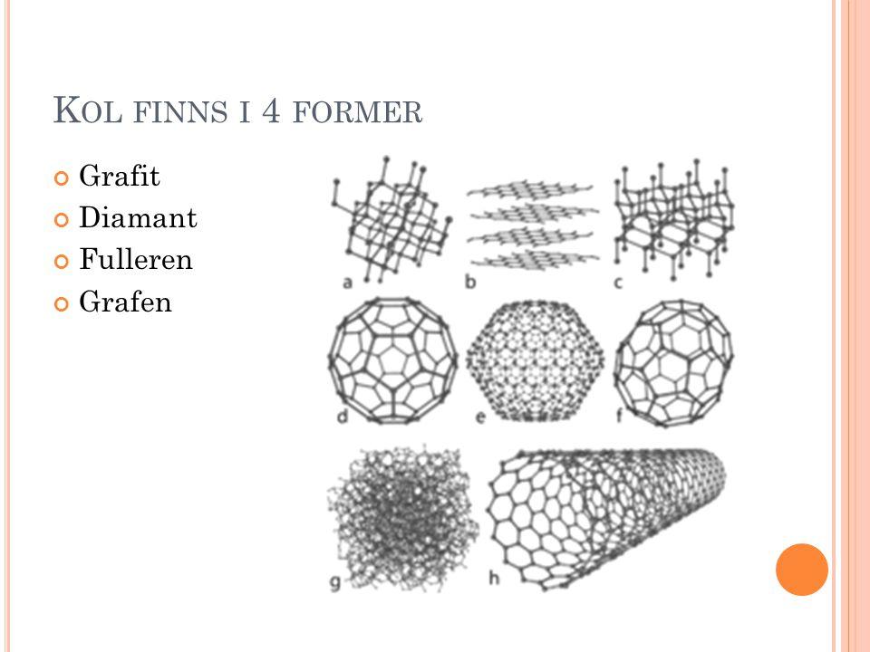 Kol finns i 4 former Grafit Diamant Fulleren Grafen