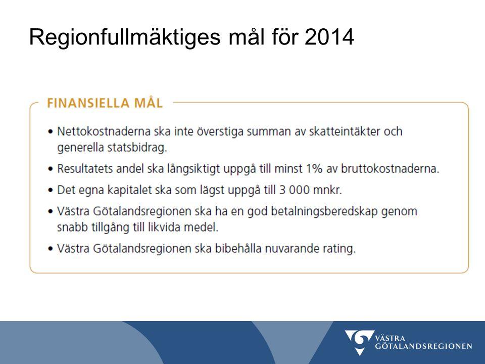Regionfullmäktiges mål för 2014