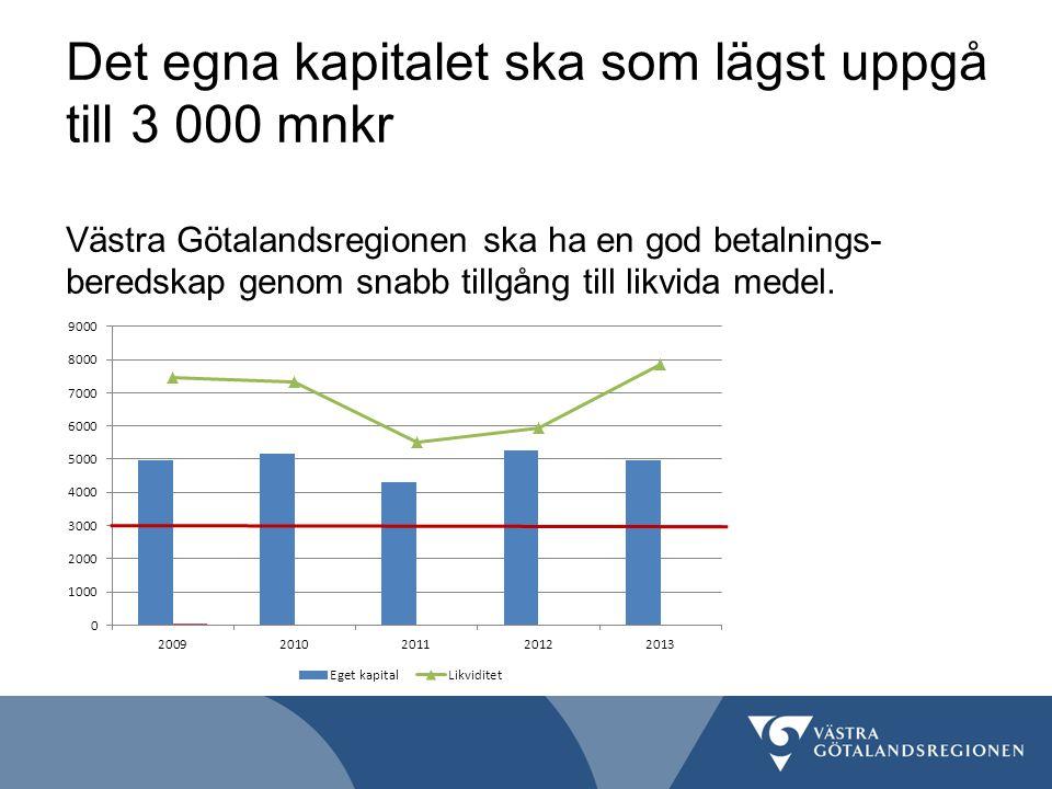 Det egna kapitalet ska som lägst uppgå till 3 000 mnkr Västra Götalandsregionen ska ha en god betalnings-beredskap genom snabb tillgång till likvida medel.