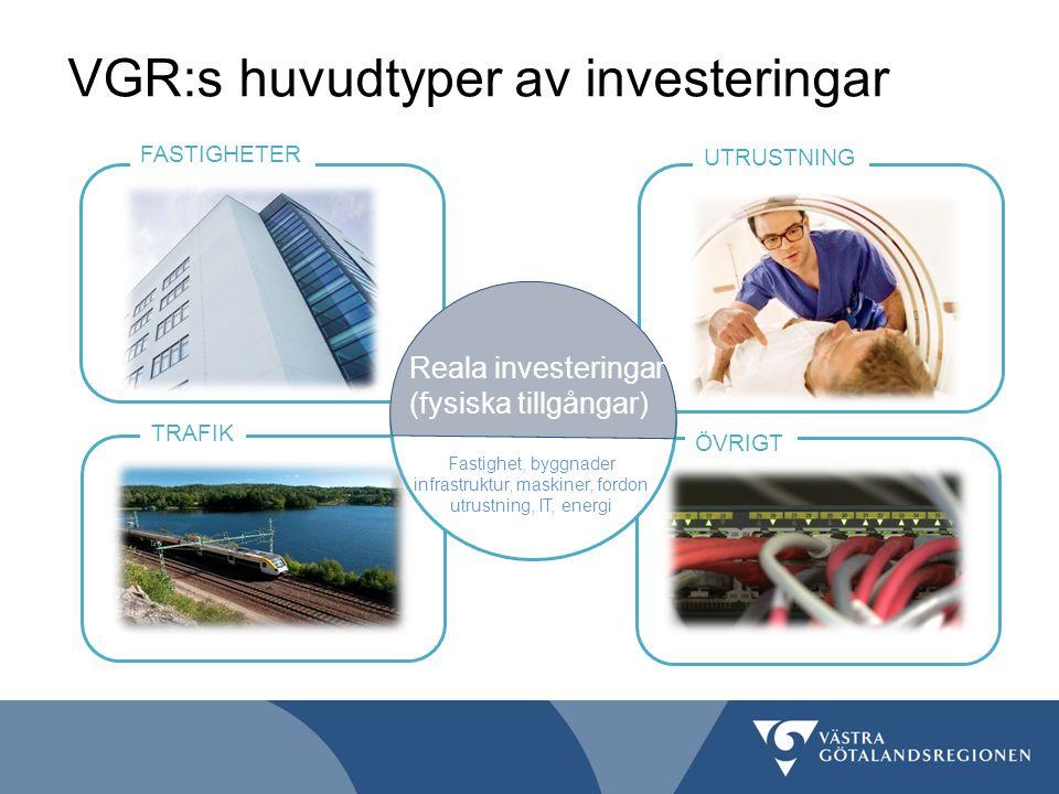 VGR:s huvudtyper av investeringar