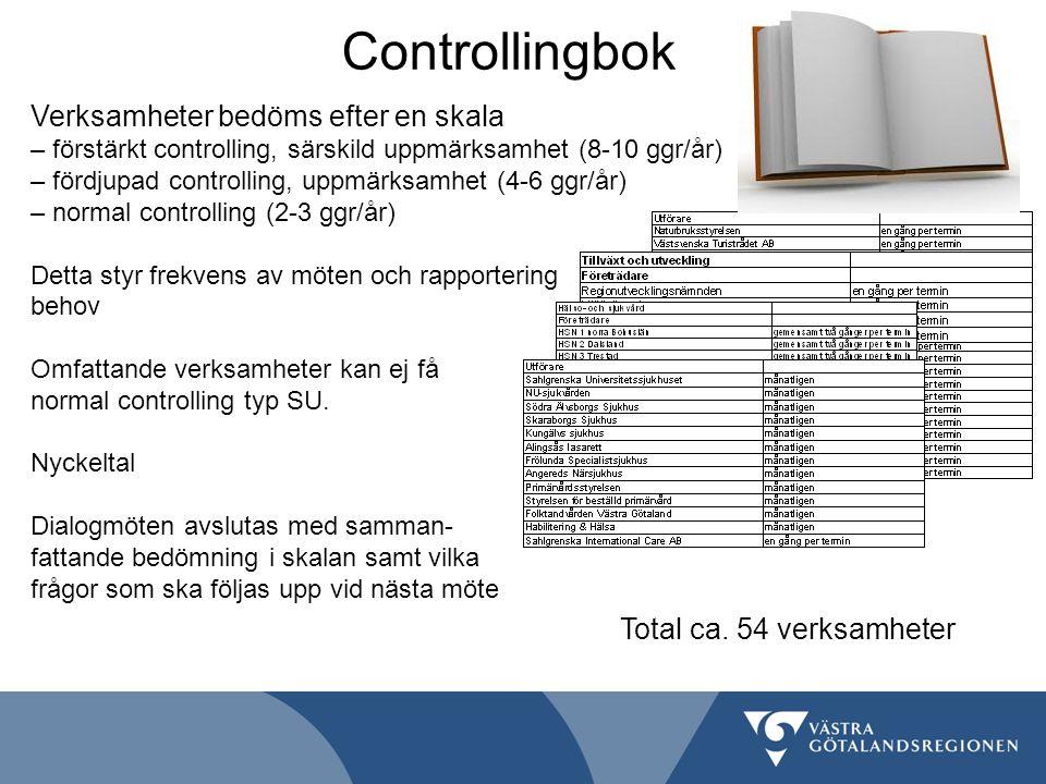 Controllingbok Verksamheter bedöms efter en skala