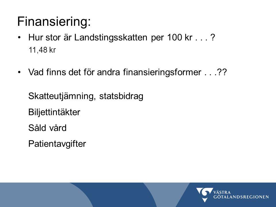 Finansiering: Hur stor är Landstingsskatten per 100 kr . . .