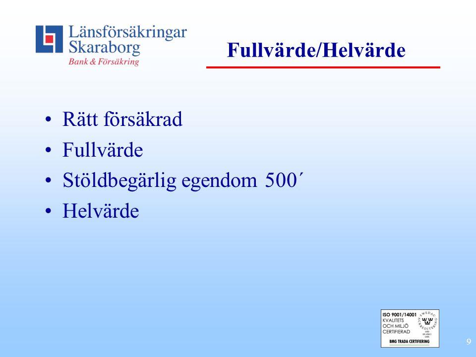 Fullvärde/Helvärde Rätt försäkrad Fullvärde Stöldbegärlig egendom 500´ Helvärde