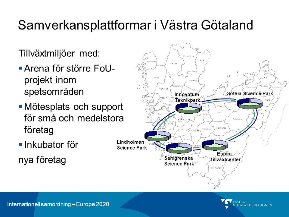 Samverkansplattformar i Västra Götaland