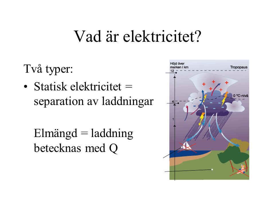 Vad är elektricitet Två typer: