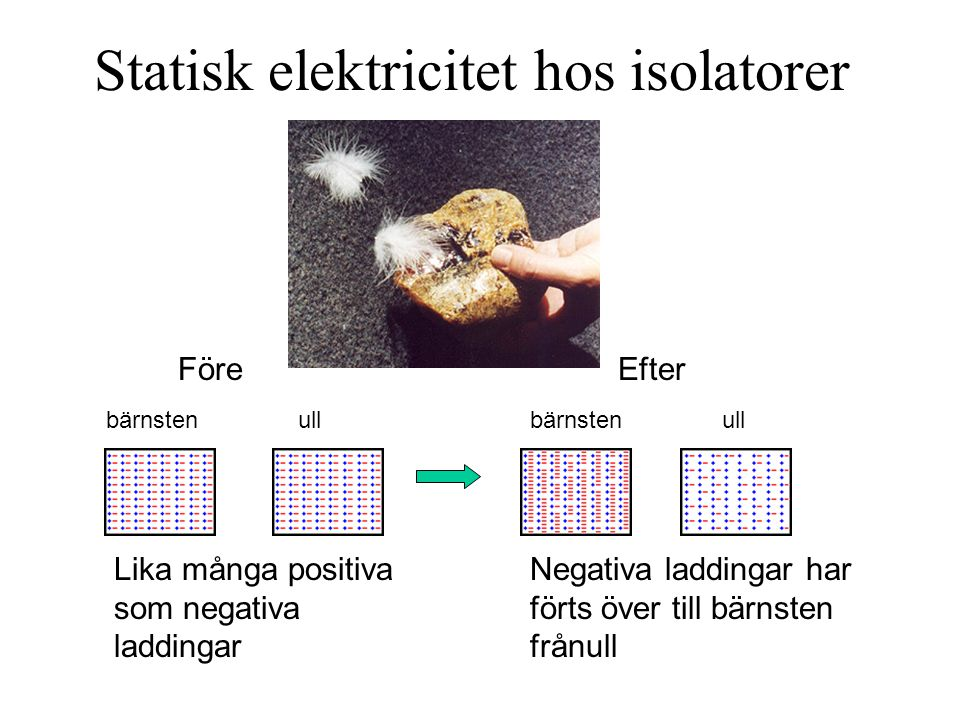 Statisk elektricitet hos isolatorer
