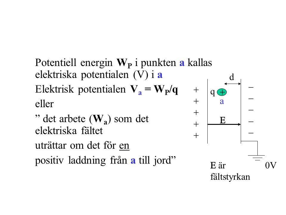 Elektrisk potentialen Va = WP/q eller