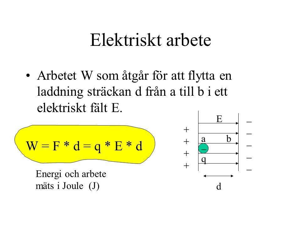 Elektriskt arbete Arbetet W som åtgår för att flytta en laddning sträckan d från a till b i ett elektriskt fält E.