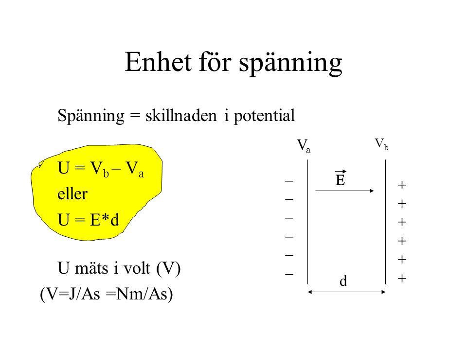 Enhet för spänning Spänning = skillnaden i potential U = Vb – Va eller