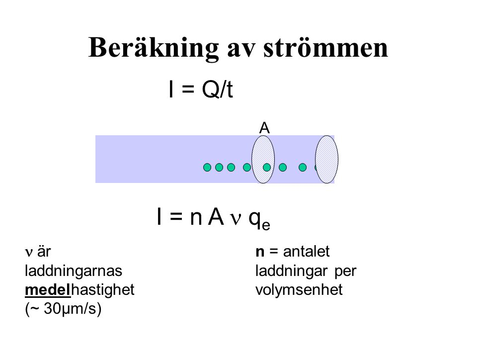 Beräkning av strömmen I = Q/t I = n A n qe A