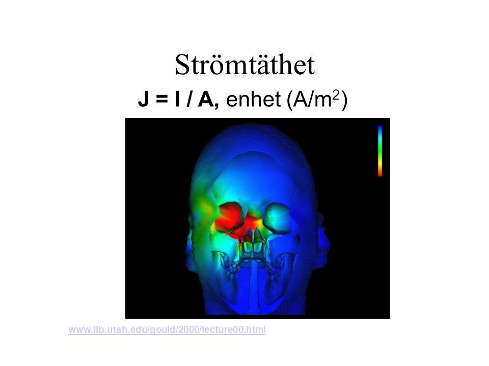 Strömtäthet J = I / A, enhet (A/m2)