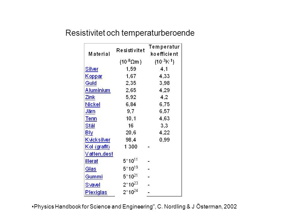 Resistivitet och temperaturberoende