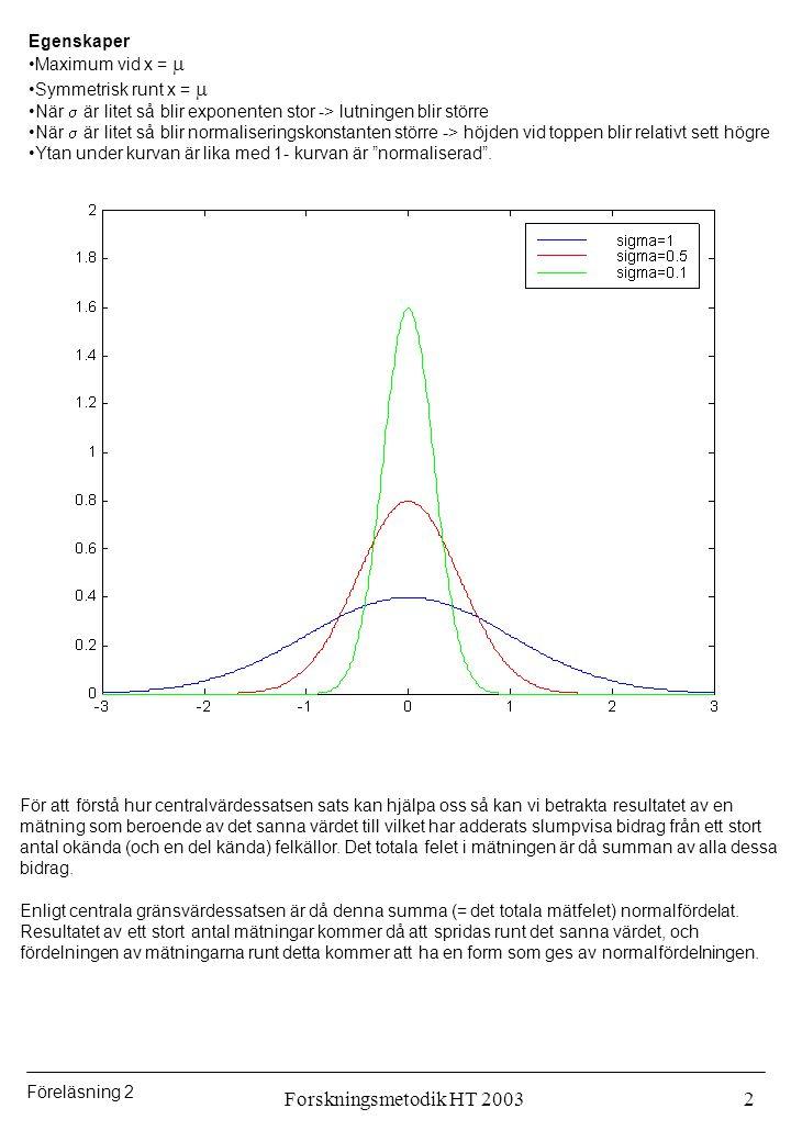 Forskningsmetodik HT 2003 Egenskaper Maximum vid x = m