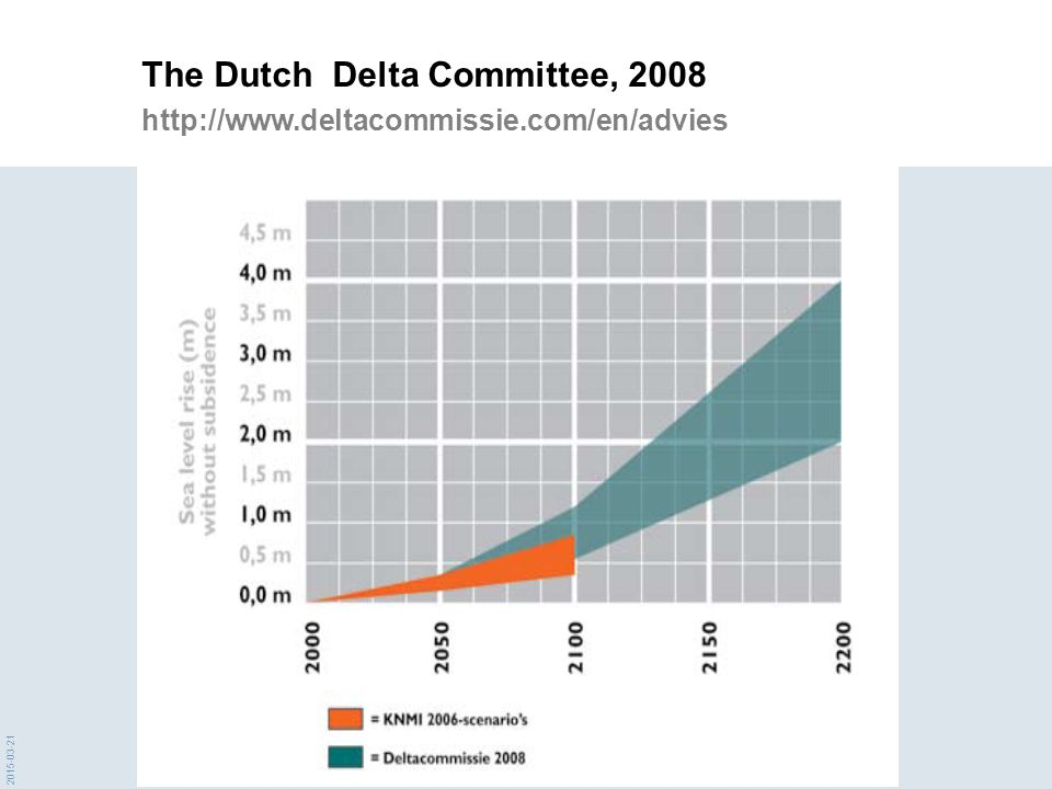 The Dutch Delta Committee, 2008 http://www. deltacommissie