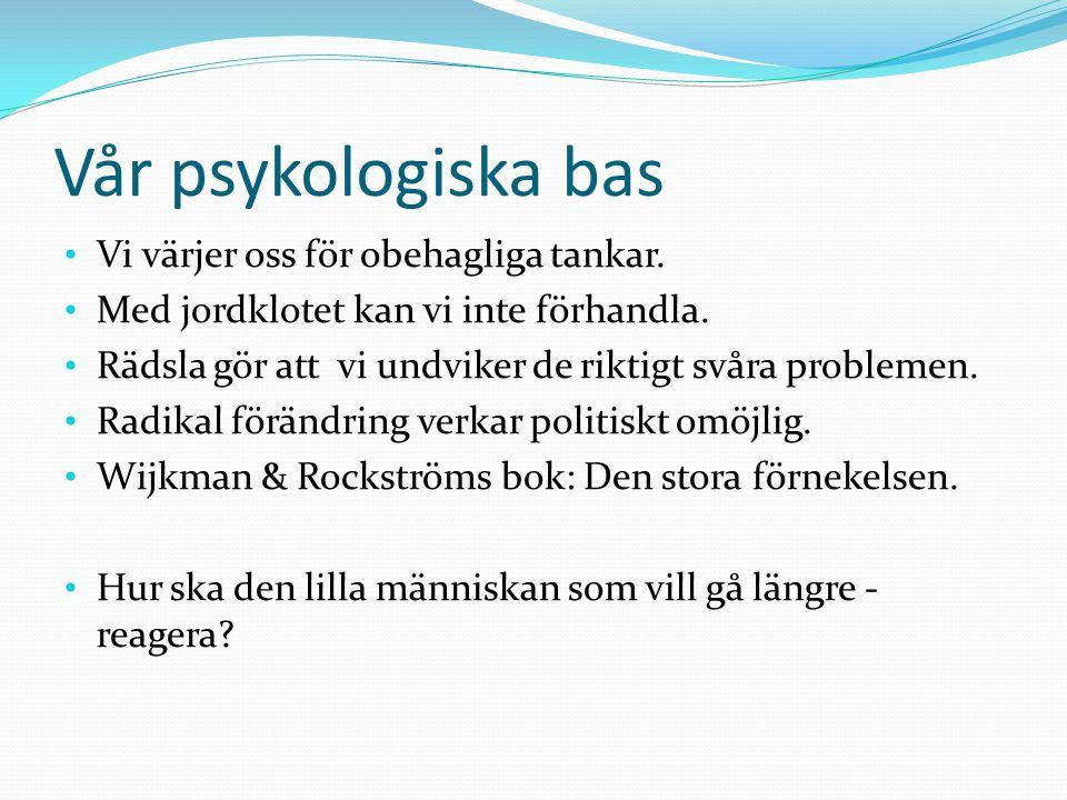 Vår psykologiska bas Vi värjer oss för obehagliga tankar.