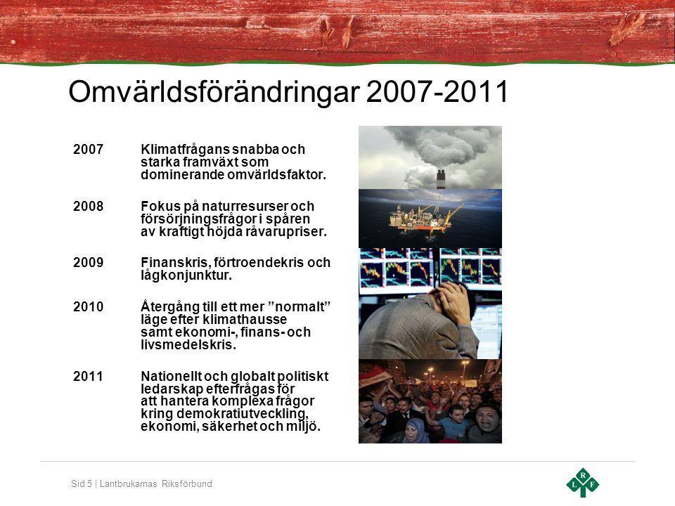 Omvärldsförändringar 2007-2011
