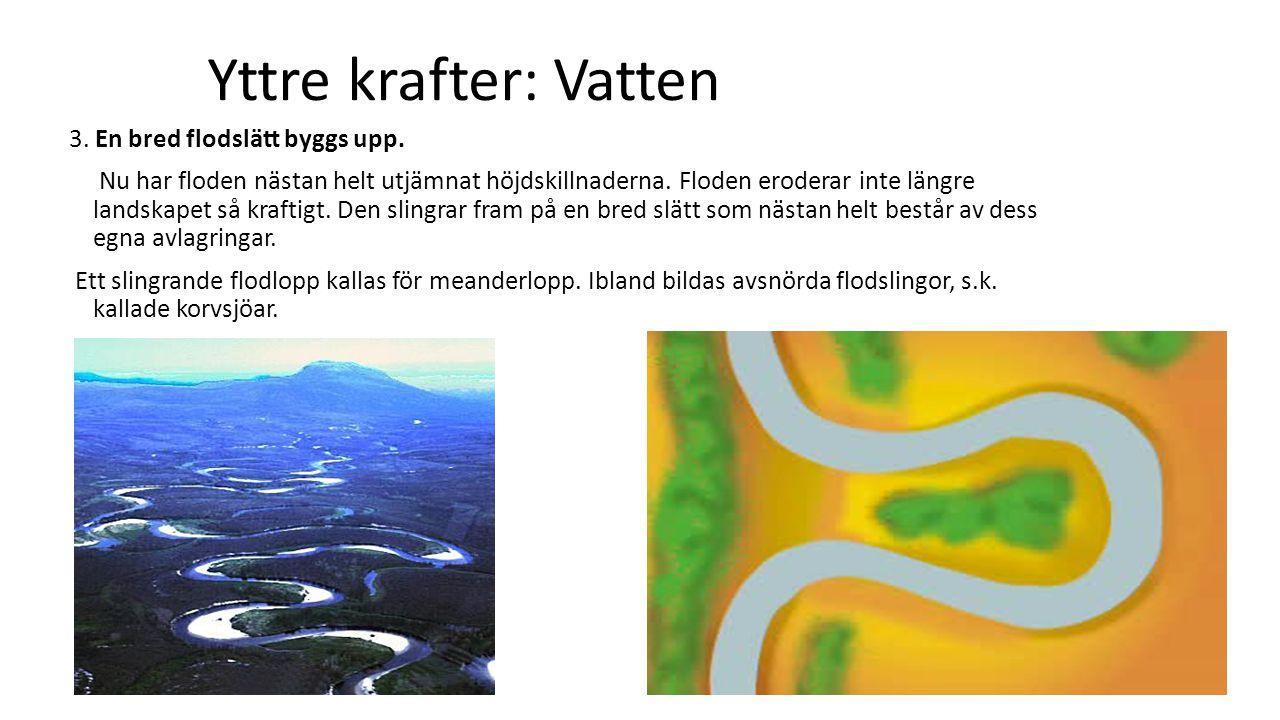 Yttre krafter: Vatten
