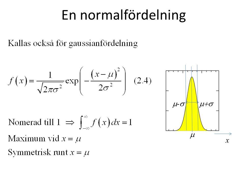 En normalfördelning m-s m+s m x