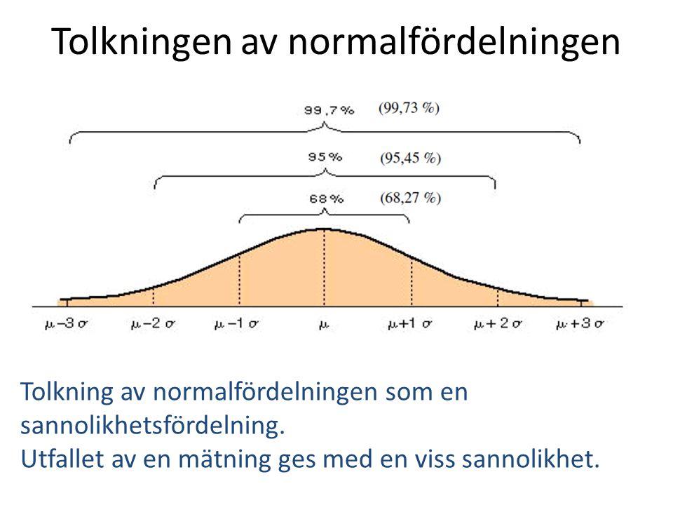 Tolkningen av normalfördelningen
