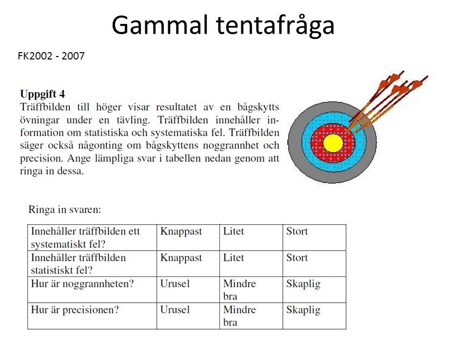 Gammal tentafråga FK2002 - 2007