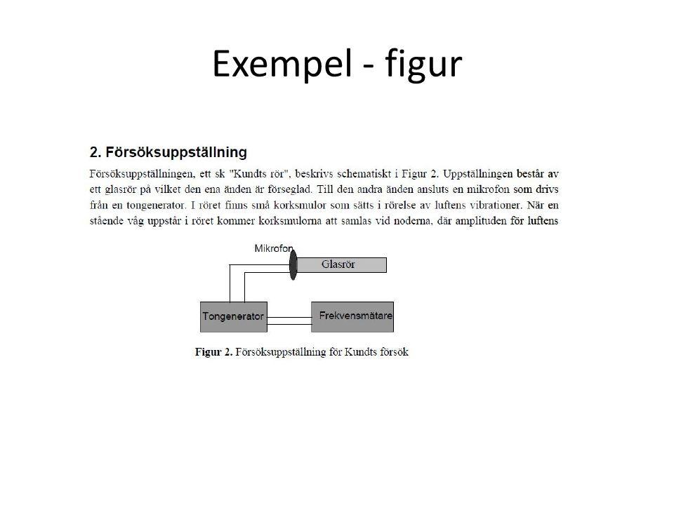 Exempel - figur
