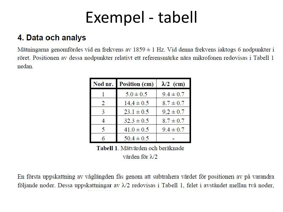 Exempel - tabell