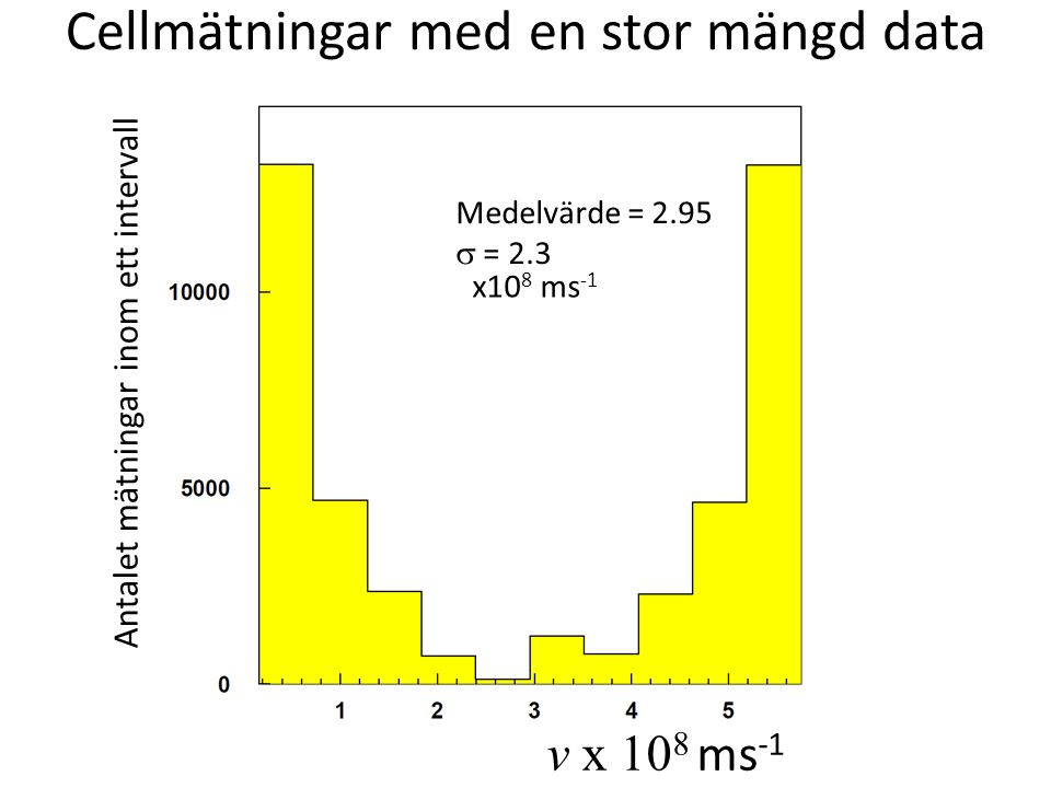 Cellmätningar med en stor mängd data