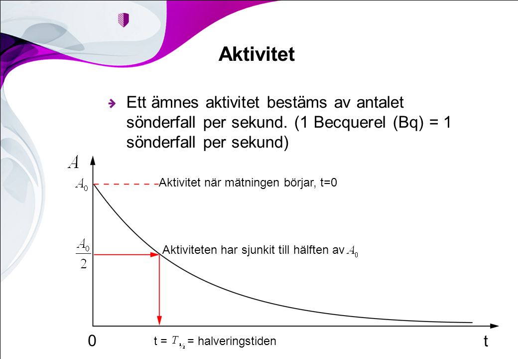 Aktivitet Ett ämnes aktivitet bestäms av antalet sönderfall per sekund. (1 Becquerel (Bq) = 1 sönderfall per sekund)