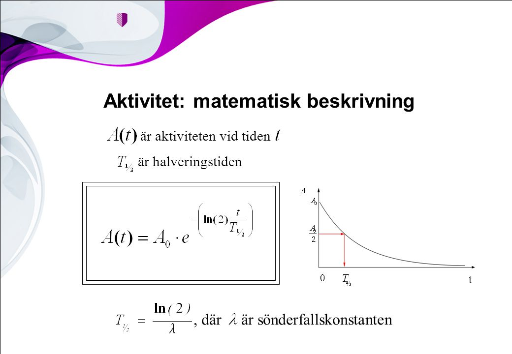 Aktivitet: matematisk beskrivning