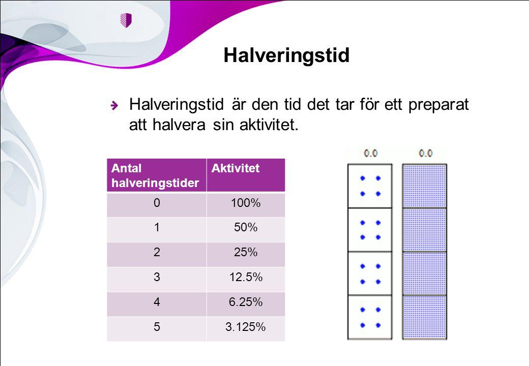Halveringstid Halveringstid är den tid det tar för ett preparat att halvera sin aktivitet. Antal halveringstider.