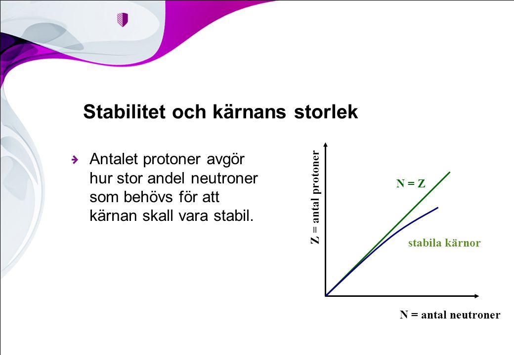Stabilitet och kärnans storlek